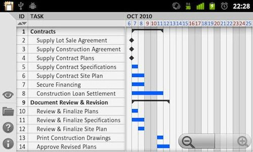 10 Free Project Management Applications