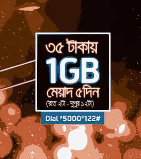 night pack internet offer