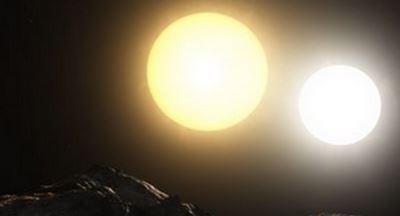 Teori Bintang Kembar dan Penjelasannya