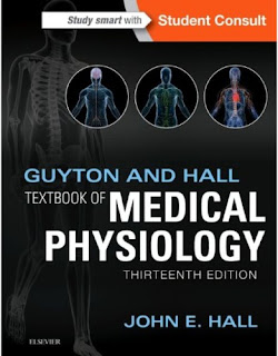 مرجع core physiology