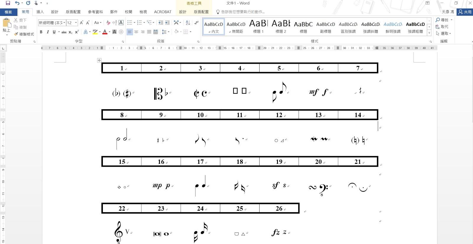 如何用word輕鬆打出「音樂符號」並製作教材講義。音樂老師必知技能!