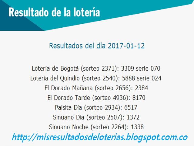 Resultado-del-chance-y-la-loteria-Enero-12-2017