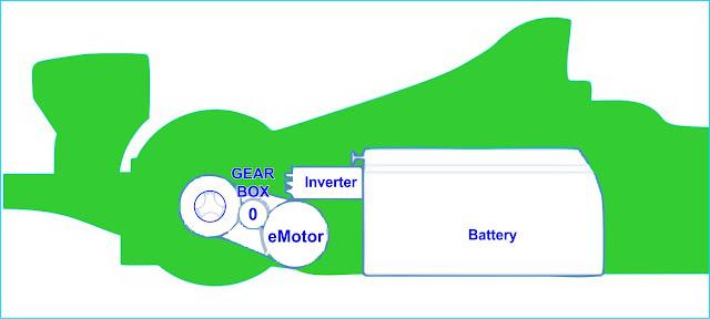 Konfigurasi Mesin yang digunakan mobil Formula E