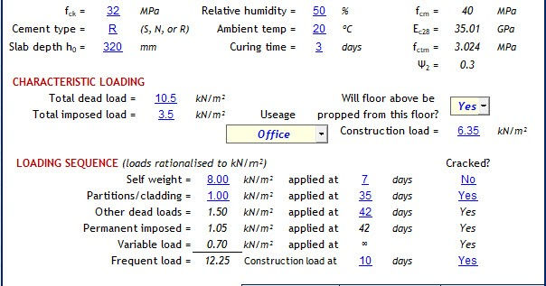 Concrete Creep Shrinkage Factors And Tensile Strength