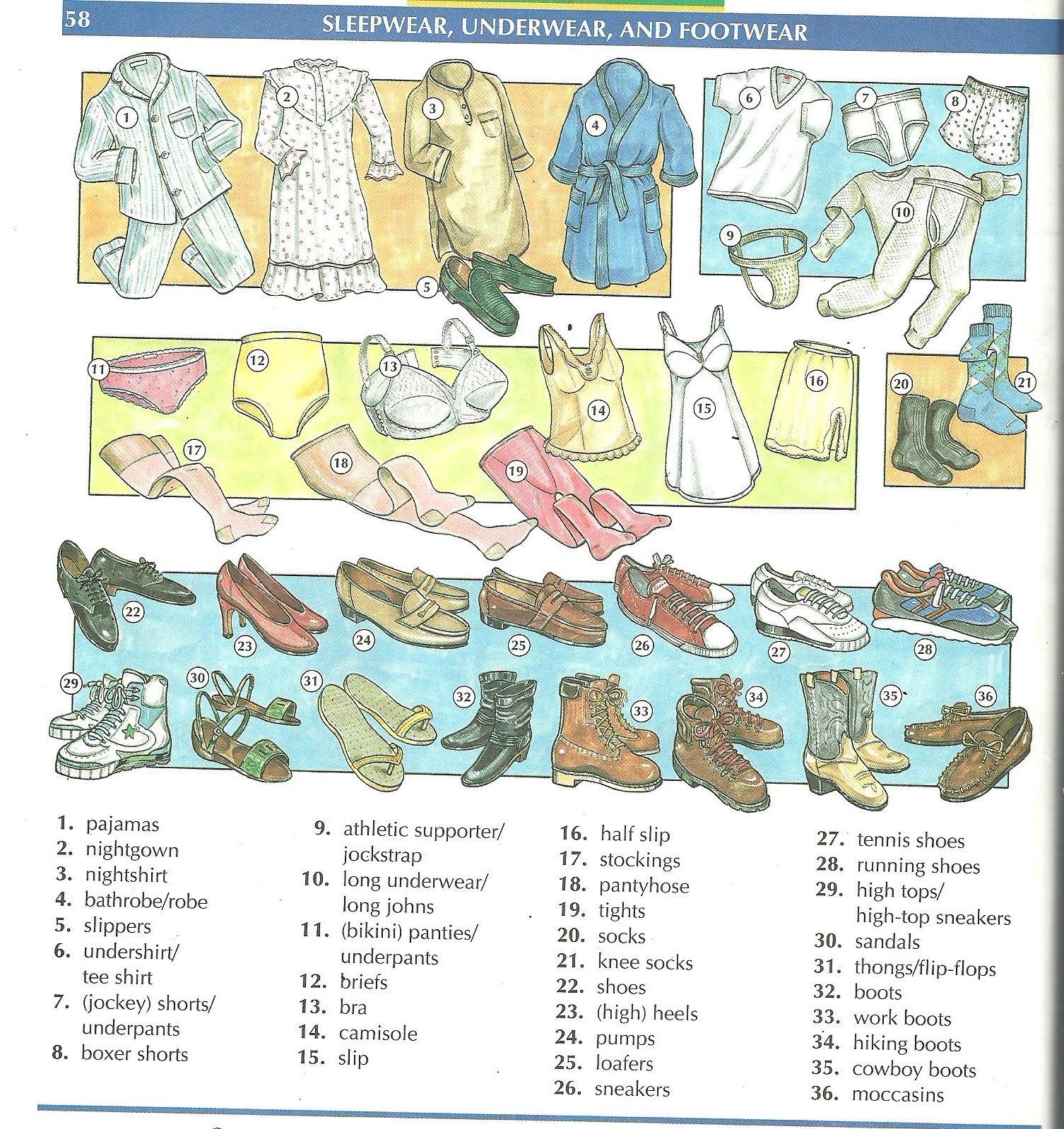 Miss Nicole S Classroom 8 Descriptive Adjectives And Clothes