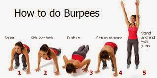 Burpees Benefits