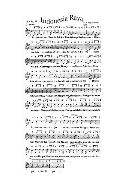 Not Angka Pianika Lagu Indonesia Raya