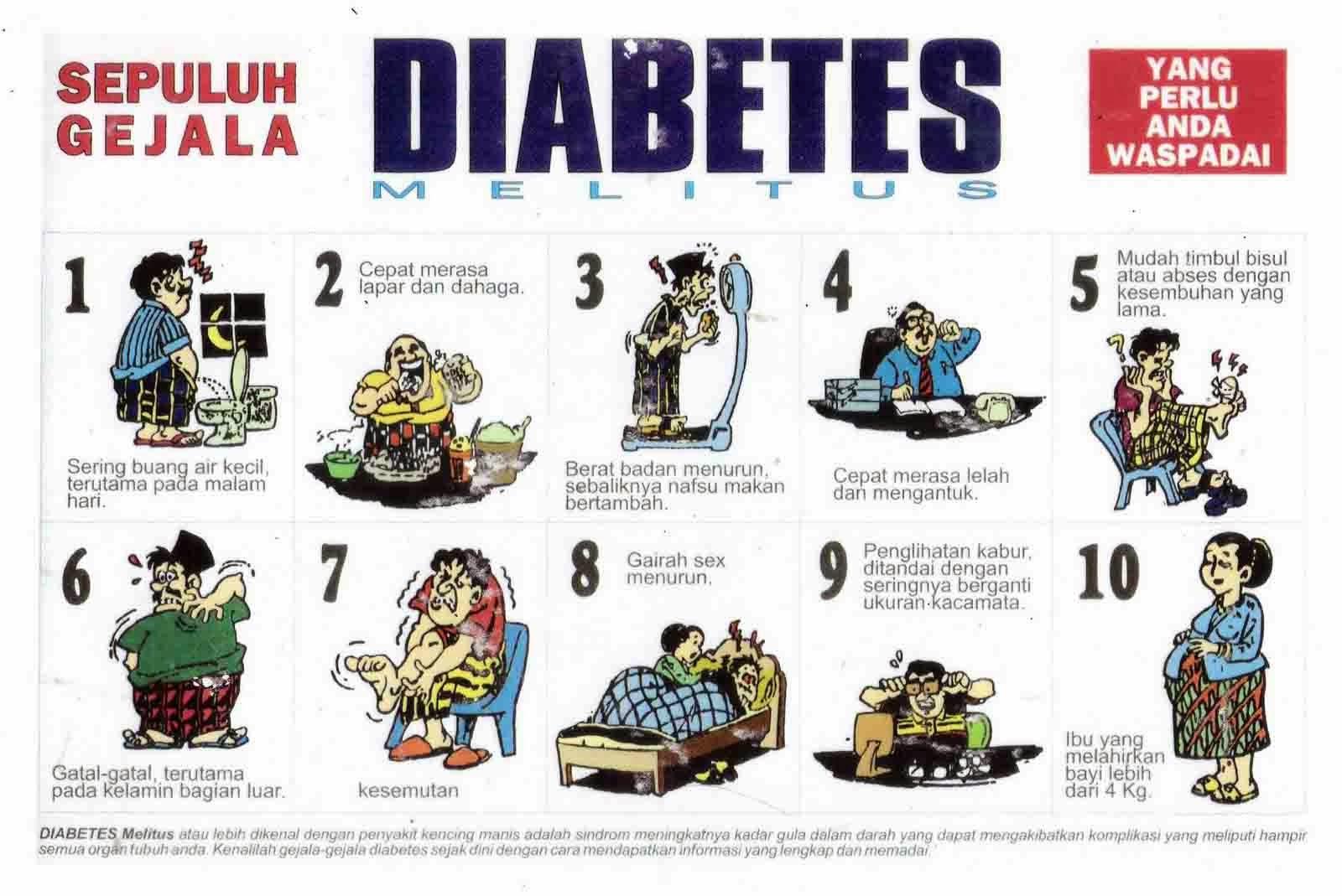 diabetes monofágica y polifagia