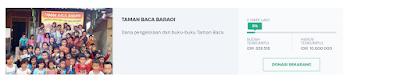 Donasi di Indonesiaberzakat.org