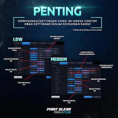 rekomendasi konfigurasi setting video Point Blank Evolution