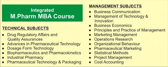 Top institutes for Distance-Correspondence MBA www.artwebcity.blogspot.com