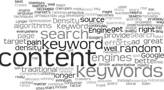 Beginilah Teknik Menempatkan Kata Kunci Pada Artikel Terbaru