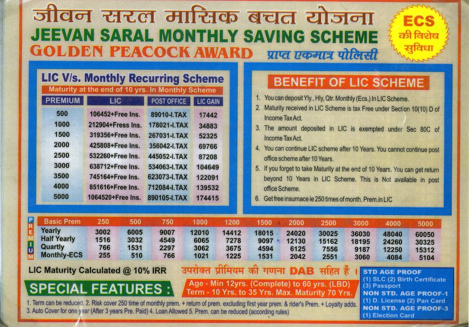 best lic policy