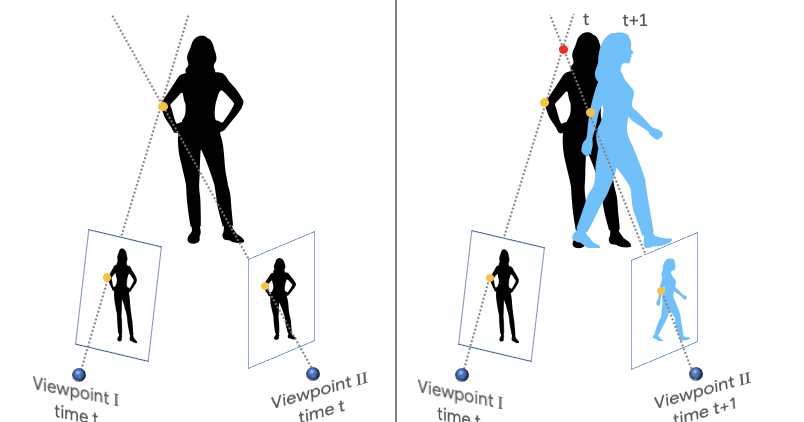 Moving Camera, Moving People: A Deep Learning Approach to Depth Prediction