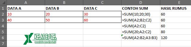 Contoh Fungsi SUM Excel