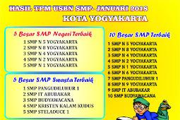 Hasil TPM USBN SMP 2018 Kota Jogja