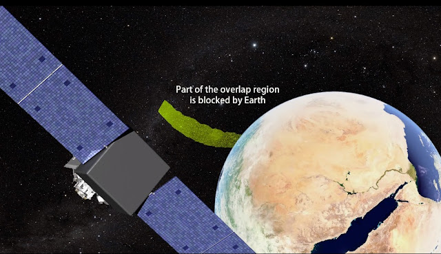A Gamma-ray burst followed the detection of gravitational waves near Earth last year.