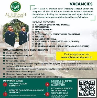 Lowongan Kerja SMP SMA Al Hikmah Batu (Boarding School)