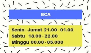Jam Offline atm BCA