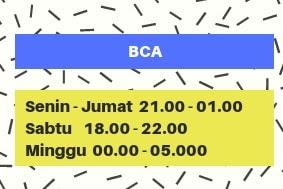 Jam Offline atm BCA BRI BNI Mandiri Danamon OCBC CIMB