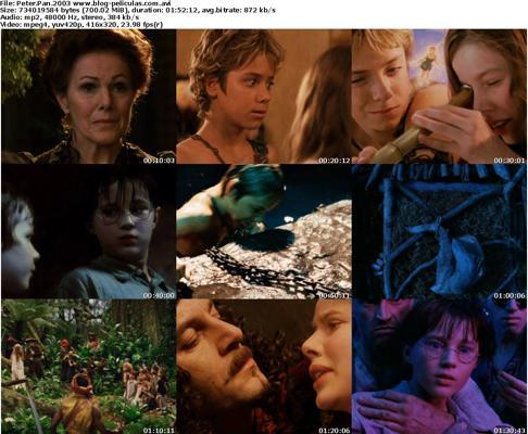 Descargar Peter Pan Latino por MEGA.