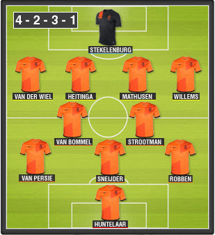 alineación selección holandesa