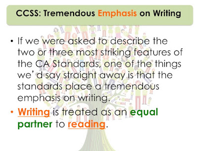 Write from the Start: Launching a CCSS Writers' Workshop (K-4)