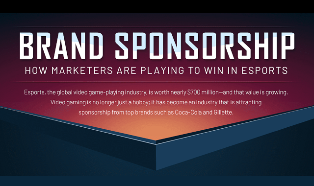 How marketers are playing to win in Esports
