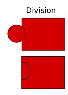 Memotong atau menggabungkan object menggunakan Division