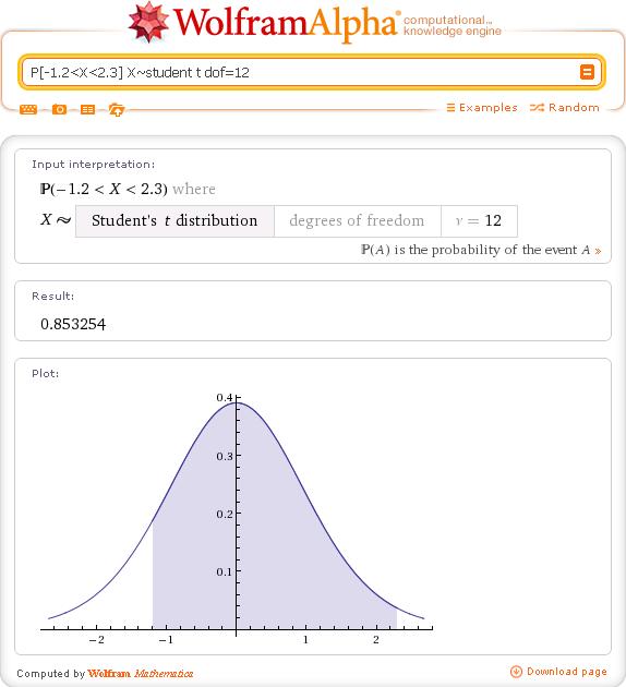 t-распределение Стьюдента с 12 степенями свободы