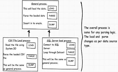 Shivprasad server koirala interview questions sql by pdf