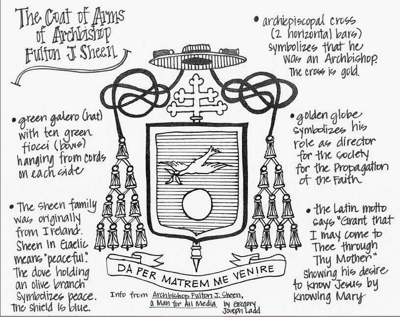 Teaching With Fulton Sheen: A Bishop's Coat of Arms
