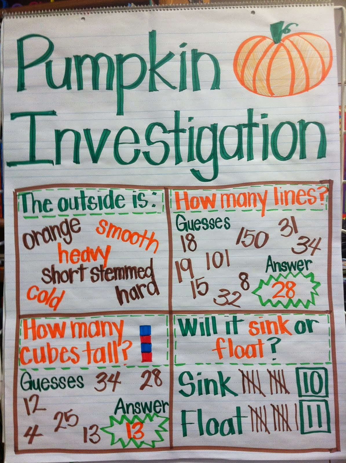 Mrs Lowes Kindergarten Korner Pumpkin Palooza Part 2