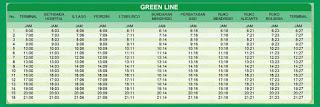 Rute Perjalanan dan Jadwal Keberangkatan City Shuttle Paramount Serpong (Green Line)