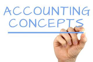 Pengertian dan Penggunaan Akun Ayat Silang Dalam Akuntansi