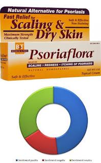 Crema Psoriaflora pareri forumuri psoriazis alternativa naturista