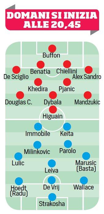 Perkiraan Line-Up Juventus vs Lazio