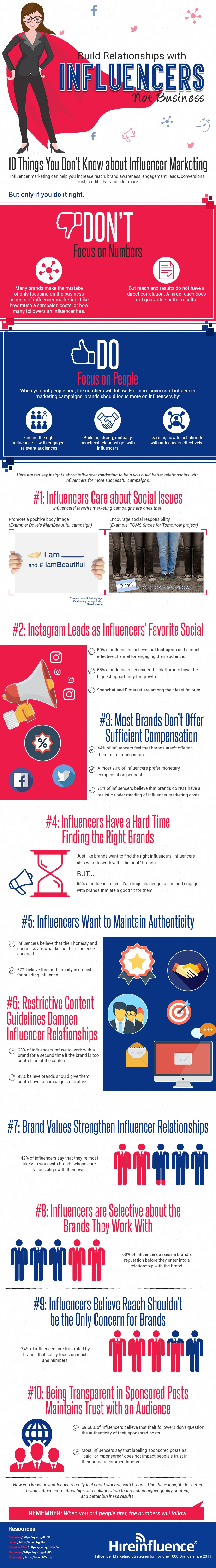 The Do's and Don'ts of Influencer Marketing - infographic