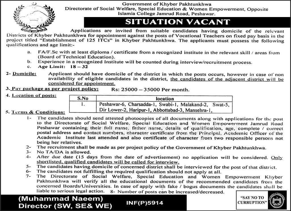 Peshawar Directorate of Social Welfare Special Education & woman jobs