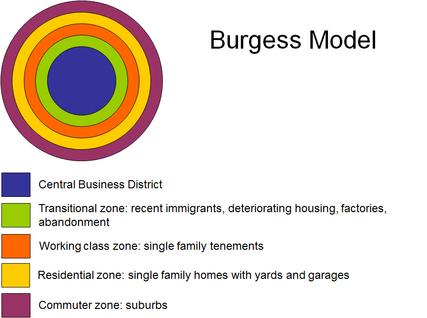 Struktur Kota: Teori Konsentrik Burgess