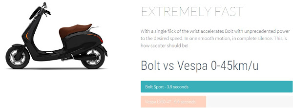 Bolt Speed