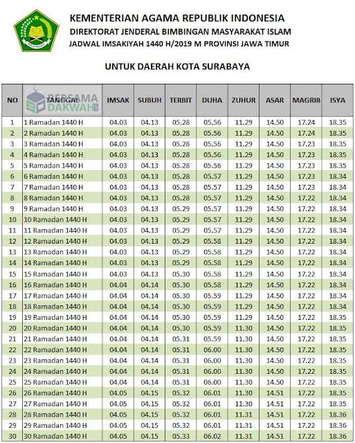 Jadwal-Imsakiyah-Kota-Surabaya-Ramadhan-2019
