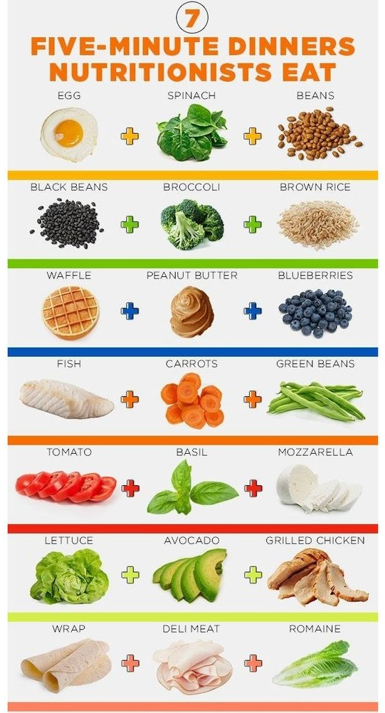 Five minute Dinner plans full of Nutrition