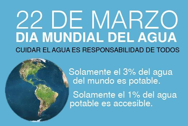 Clase turista de paso 22 de marzo d a mundial del agua Noticias del dia en el mundo del espectaculo