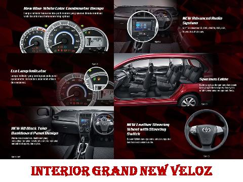 Speedometer Grand New Veloz Toyota Yaris Trd Sportivo 2018 Interview With Nichealeia