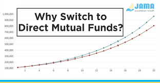 How to invest in mutual funds directly?