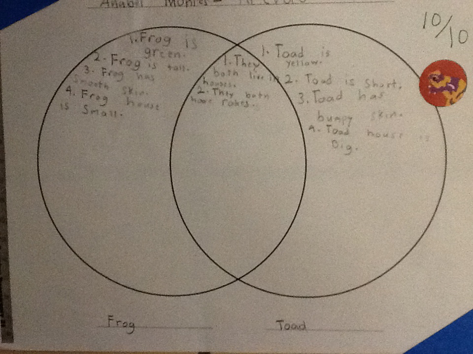 frog and toad venn diagram big tex dump trailer wiring st sylvester second grade arnold lobel author study after reading the first couple of stories class put together diagrams comparing contrasting two main characters