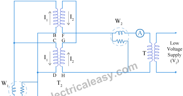 sumpner s test or back to back test on transformer electricaleasy com rh electricaleasy com circuit diagram testing software circuit diagram testing software