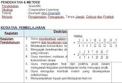 Download RPP Matematika Kelas 4 SD Kurikulum 2013 Revisi Semester 1
