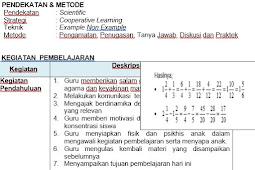 Inilah RPP Matematika Kelas 4 SD Semester 1 Kurikulum 2013 Revisi